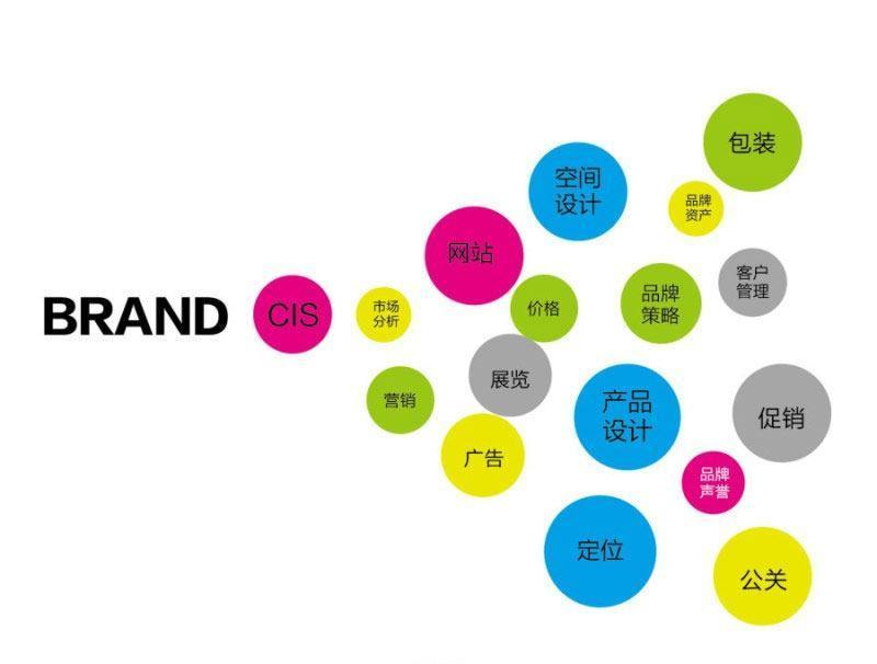 3047444733343247317a-網站設計, 網頁設計, 響應式網頁設計, 公司網站設計, 公司網站, 產品網站, LOGO設計, 設計LOGO, 設計品牌, 創意設計, 品牌設計, 商標設計, 平面設計, 視覺設計, 名片設計, 產品設計, 包裝設計, 網頁設計, 網站設計, CIS企業識別設計, CIS, LOGO, DESIGN, brochure, Flyer